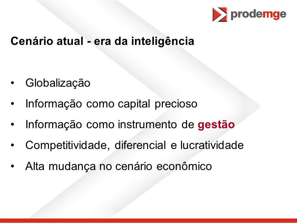 Cenário atual - era da inteligência Globalização Informação como capital precioso Informação como instrumento de gestão Competitividade, diferencial e