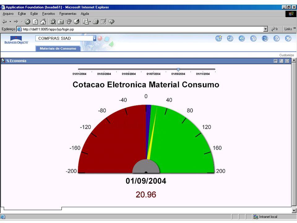 OBRIGADO! PELA PARTICIPAÇÃO E COLABORAÇÃO Allan: allan.coimbra@prodemge.gov.br