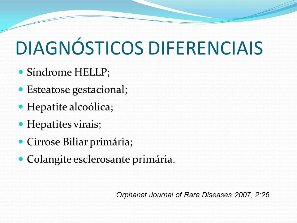 DIAGNÓSTICOS DIFERENCIAIS Síndrome HELLP; Esteatose gestacional; Hepatite alcoólica; Hepatites virais; Cirrose Biliar primária; Colangite esclerosante