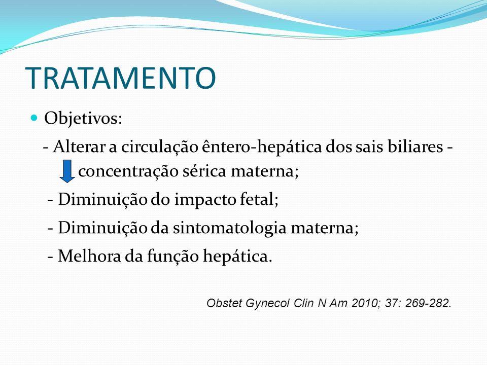 TRATAMENTO Objetivos: - Alterar a circulação êntero-hepática dos sais biliares - concentração sérica materna; - Diminuição do impacto fetal; - Diminui