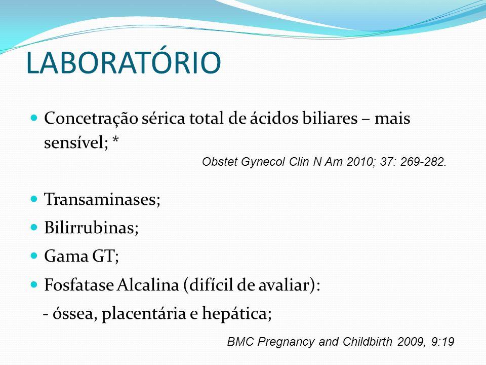 LABORATÓRIO Concetração sérica total de ácidos biliares – mais sensível; * Transaminases; Bilirrubinas; Gama GT; Fosfatase Alcalina (difícil de avalia