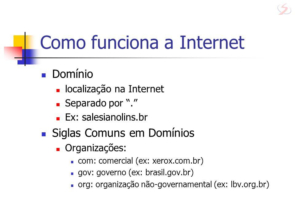 Como funciona a Internet Siglas Comuns em Domínios Países: br: Brasil au: Austrália Nomes na internet WWW formato: http://www.