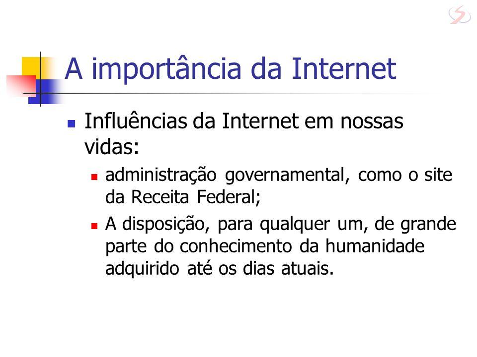 A importância da Internet Influências da Internet em nossas vidas: administração governamental, como o site da Receita Federal; A disposição, para qua