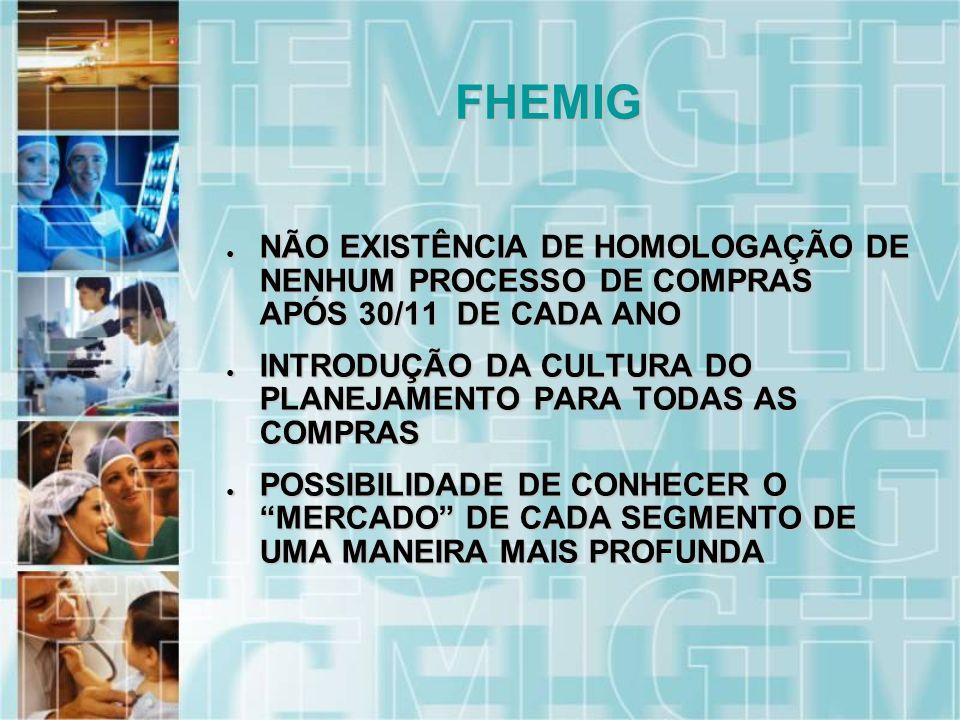 NÃO EXISTÊNCIA DE HOMOLOGAÇÃO DE NENHUM PROCESSO DE COMPRAS APÓS 30/11 DE CADA ANO NÃO EXISTÊNCIA DE HOMOLOGAÇÃO DE NENHUM PROCESSO DE COMPRAS APÓS 30/11 DE CADA ANO INTRODUÇÃO DA CULTURA DO PLANEJAMENTO PARA TODAS AS COMPRAS INTRODUÇÃO DA CULTURA DO PLANEJAMENTO PARA TODAS AS COMPRAS POSSIBILIDADE DE CONHECER O MERCADO DE CADA SEGMENTO DE UMA MANEIRA MAIS PROFUNDA POSSIBILIDADE DE CONHECER O MERCADO DE CADA SEGMENTO DE UMA MANEIRA MAIS PROFUNDA FHEMIG