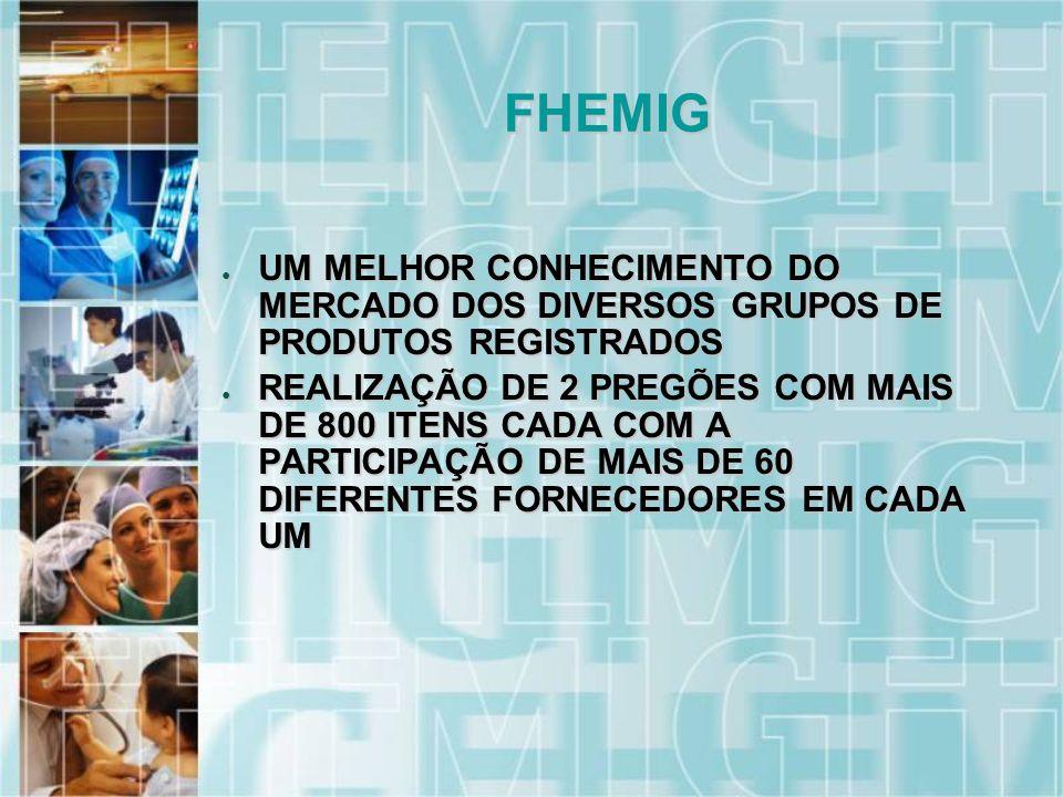 UM MELHOR CONHECIMENTO DO MERCADO DOS DIVERSOS GRUPOS DE PRODUTOS REGISTRADOS UM MELHOR CONHECIMENTO DO MERCADO DOS DIVERSOS GRUPOS DE PRODUTOS REGISTRADOS REALIZAÇÃO DE 2 PREGÕES COM MAIS DE 800 ITENS CADA COM A PARTICIPAÇÃO DE MAIS DE 60 DIFERENTES FORNECEDORES EM CADA UM REALIZAÇÃO DE 2 PREGÕES COM MAIS DE 800 ITENS CADA COM A PARTICIPAÇÃO DE MAIS DE 60 DIFERENTES FORNECEDORES EM CADA UM FHEMIG