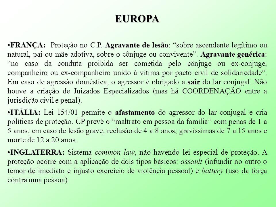 EUROPA FRANÇA: Agravante de lesão: Agravante genérica: sairFRANÇA: Proteção no C.P. Agravante de lesão: sobre ascendente legítimo ou natural, pai ou m
