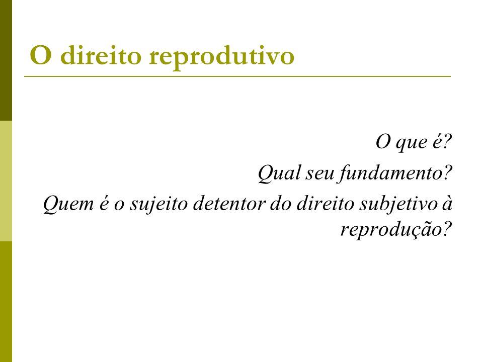 O direito reprodutivo O que é? Qual seu fundamento? Quem é o sujeito detentor do direito subjetivo à reprodução?