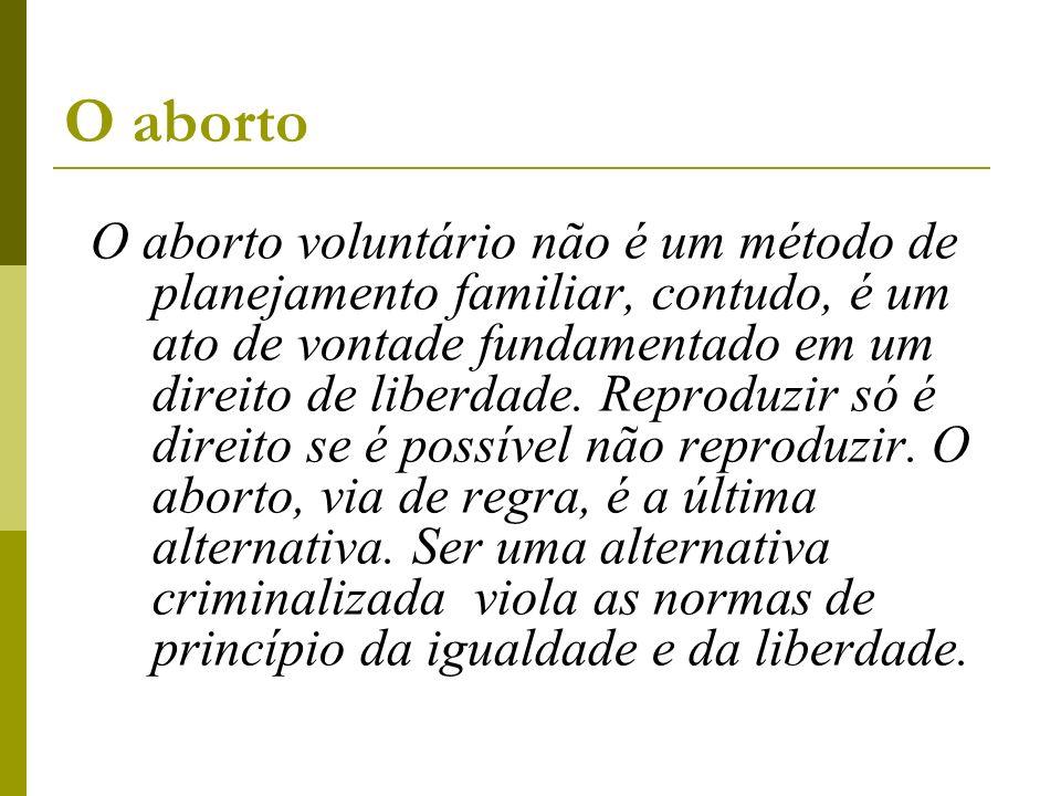 O aborto O aborto voluntário não é um método de planejamento familiar, contudo, é um ato de vontade fundamentado em um direito de liberdade. Reproduzi