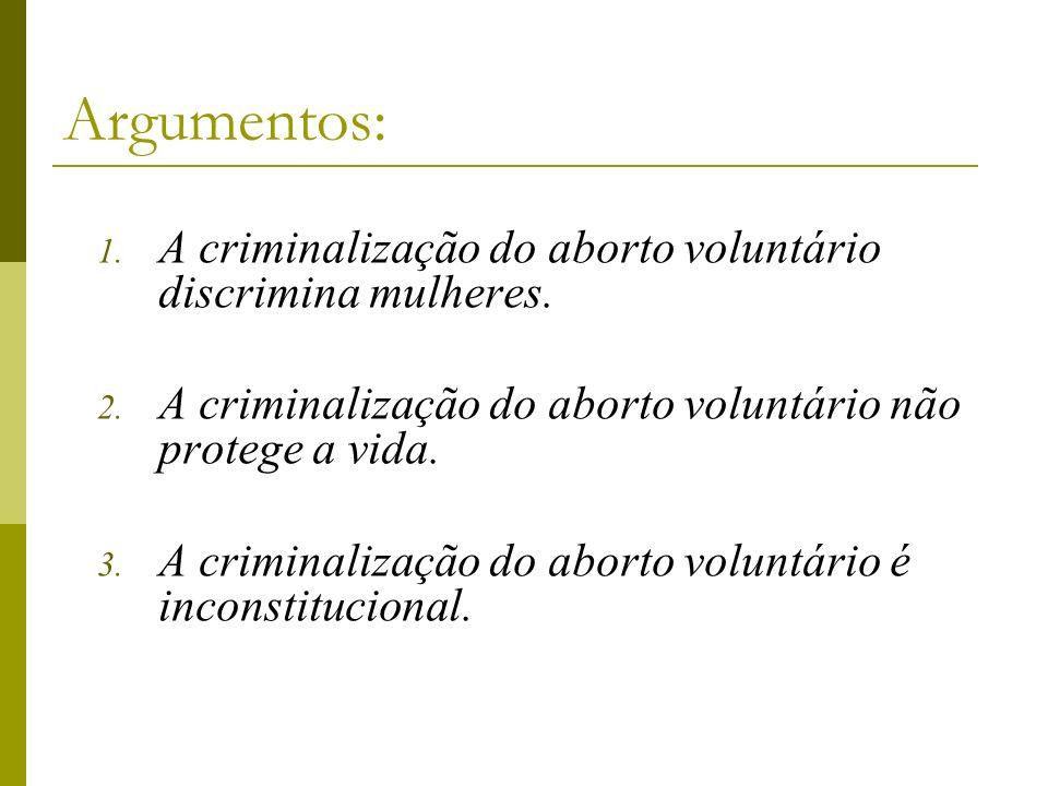 Argumentos: 1. A criminalização do aborto voluntário discrimina mulheres. 2. A criminalização do aborto voluntário não protege a vida. 3. A criminaliz