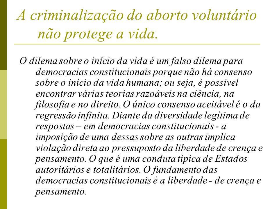 A criminalização do aborto voluntário não protege a vida. O dilema sobre o início da vida é um falso dilema para democracias constitucionais porque nã