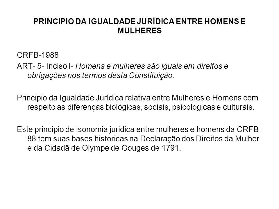 PRINCIPIO DA IGUALDADE JURÍDICA ENTRE HOMENS E MULHERES CRFB-1988 ART- 5- Inciso I- Homens e mulheres são iguais em direitos e obrigações nos termos d