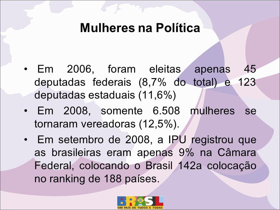 Mulheres na Política Em 2006, foram eleitas apenas 45 deputadas federais (8,7% do total) e 123 deputadas estaduais (11,6%) Em 2008, somente 6.508 mulheres se tornaram vereadoras (12,5%).