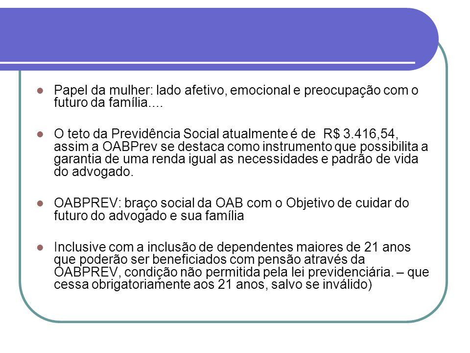 Papel da mulher: lado afetivo, emocional e preocupação com o futuro da família.... O teto da Previdência Social atualmente é de R$ 3.416,54, assim a O