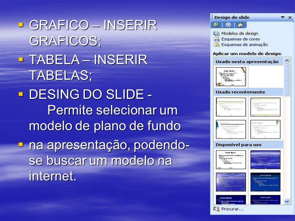 GRAFICO – INSERIR GRAFICOS; GRAFICO – INSERIR GRAFICOS; TABELA – INSERIR TABELAS; TABELA – INSERIR TABELAS; DESING DO SLIDE - Permite selecionar um modelo de plano de fundo DESING DO SLIDE - Permite selecionar um modelo de plano de fundo na apresentação, podendo- se buscar um modelo na internet.