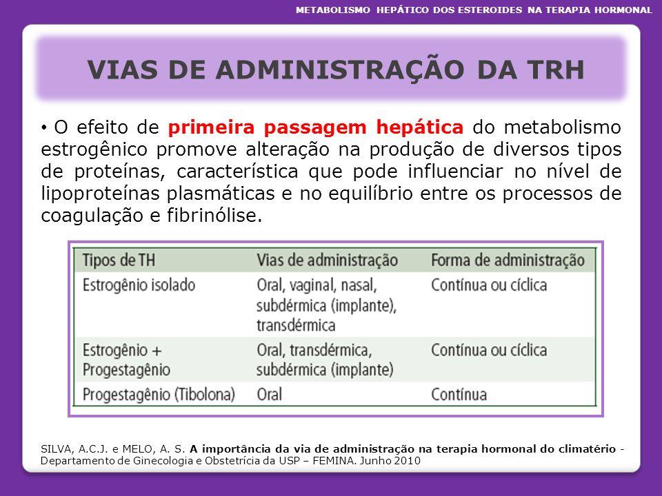 VIAS DE ADMINISTRAÇÃO DA TRH O efeito de primeira passagem hepática do metabolismo estrogênico promove alteração na produção de diversos tipos de prot