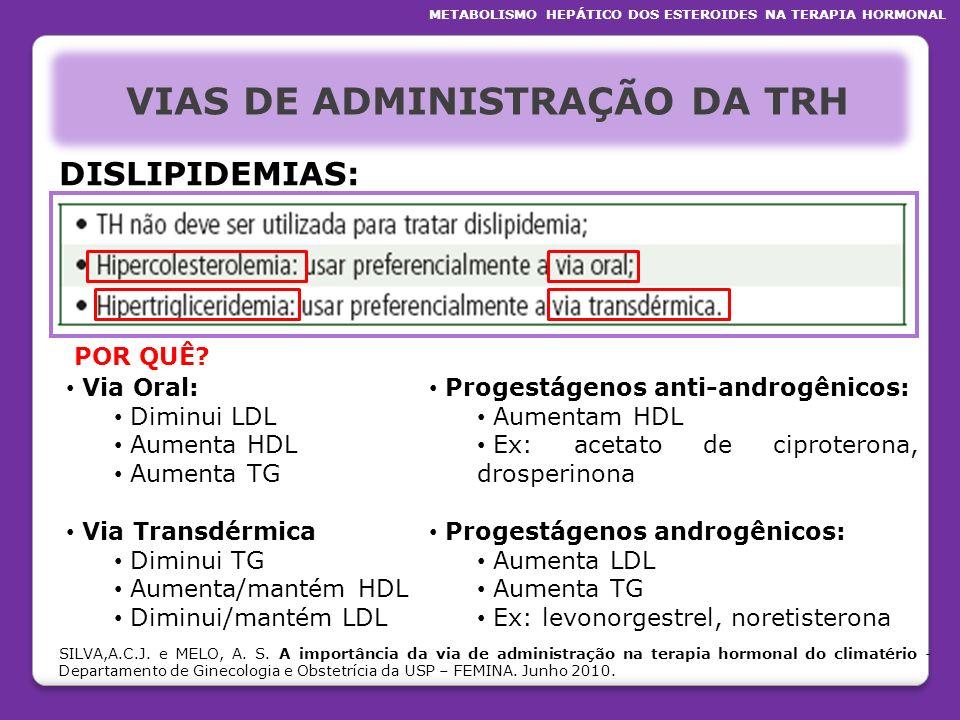 VIAS DE ADMINISTRAÇÃO DA TRH DISLIPIDEMIAS: Via Oral: Diminui LDL Aumenta HDL Aumenta TG Via Transdérmica Diminui TG Aumenta/mantém HDL Diminui/mantém