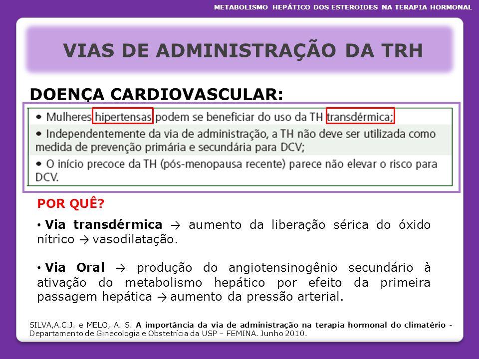 VIAS DE ADMINISTRAÇÃO DA TRH DOENÇA CARDIOVASCULAR: Via transdérmica aumento da liberação sérica do óxido nítrico vasodilatação. Via Oral produção do