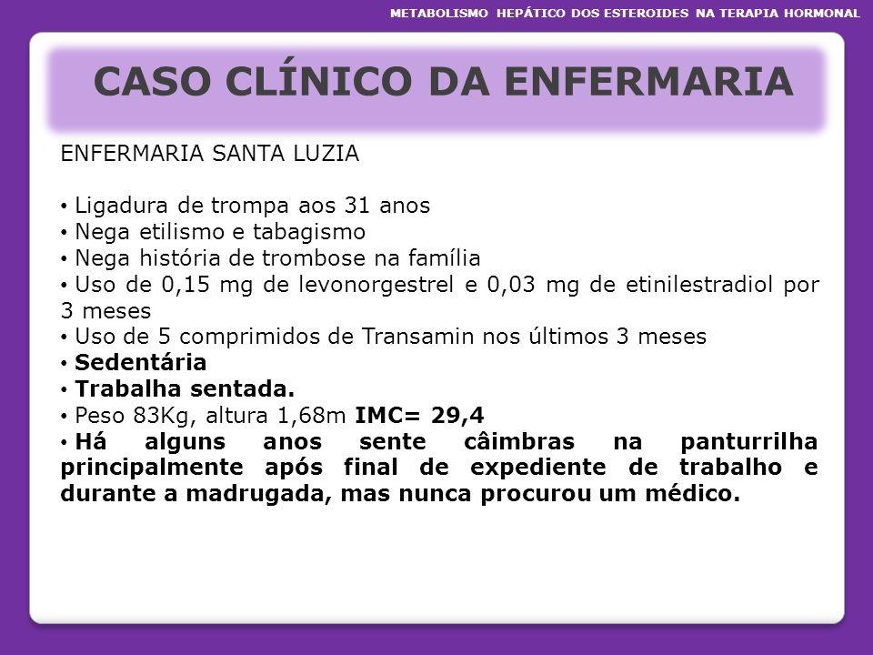 CASO CLÍNICO DA ENFERMARIA ENFERMARIA SANTA LUZIA Ligadura de trompa aos 31 anos Nega etilismo e tabagismo Nega história de trombose na família Uso de
