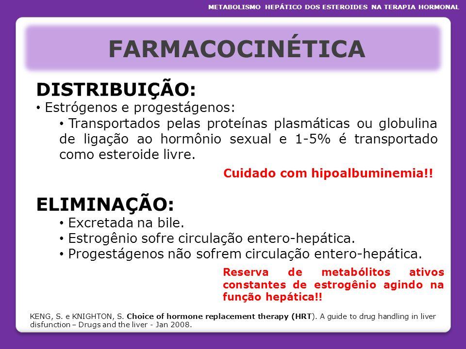 FARMACOCINÉTICA DISTRIBUIÇÃO: Estrógenos e progestágenos: Transportados pelas proteínas plasmáticas ou globulina de ligação ao hormônio sexual e 1-5%