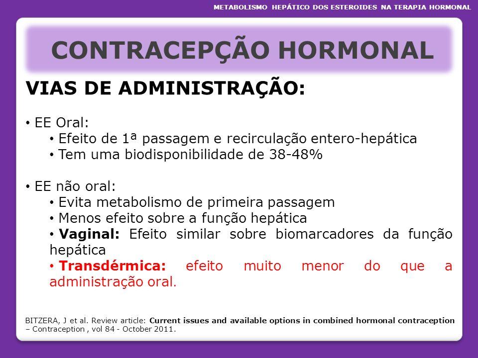 CONTRACEPÇÃO HORMONAL VIAS DE ADMINISTRAÇÃO: EE Oral: Efeito de 1ª passagem e recirculação entero-hepática Tem uma biodisponibilidade de 38-48% EE não