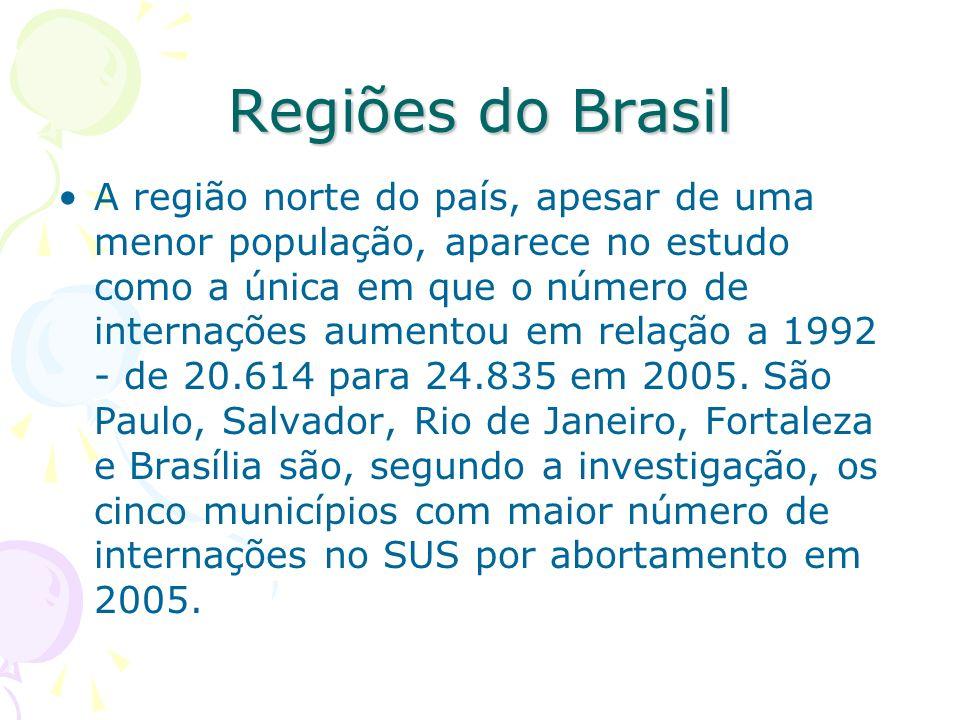 Regiões do Brasil A região norte do país, apesar de uma menor população, aparece no estudo como a única em que o número de internações aumentou em rel
