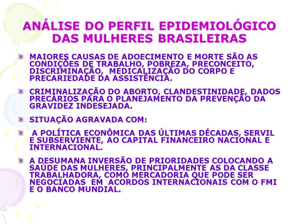 ANÁLISE DO PERFIL EPIDEMIOLÓGICO DAS MULHERES BRASILEIRAS MAIORES CAUSAS DE ADOECIMENTO E MORTE SÃO AS CONDIÇÕES DE TRABALHO, POBREZA, PRECONCEITO, DI