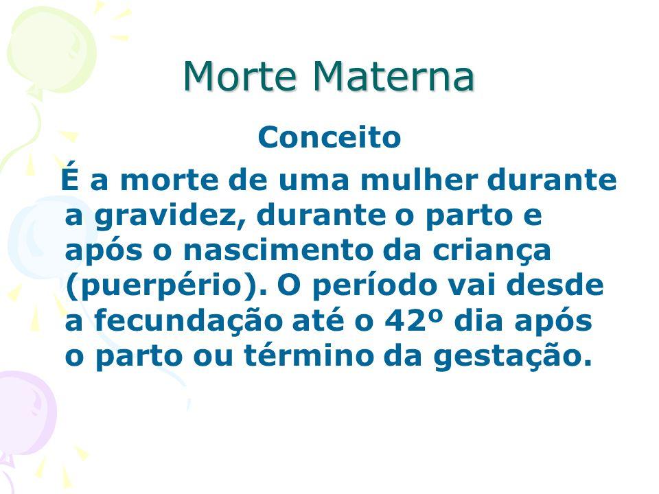 Morte Materna Conceito É a morte de uma mulher durante a gravidez, durante o parto e após o nascimento da criança (puerpério). O período vai desde a f