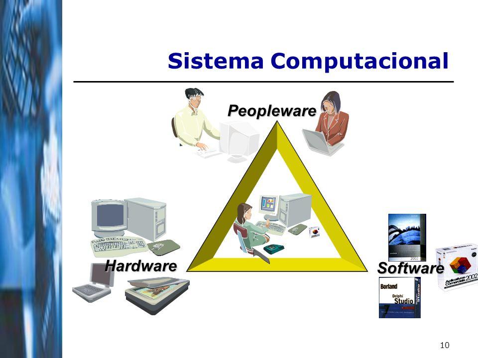 10 Peopleware Hardware Software Sistema Computacional