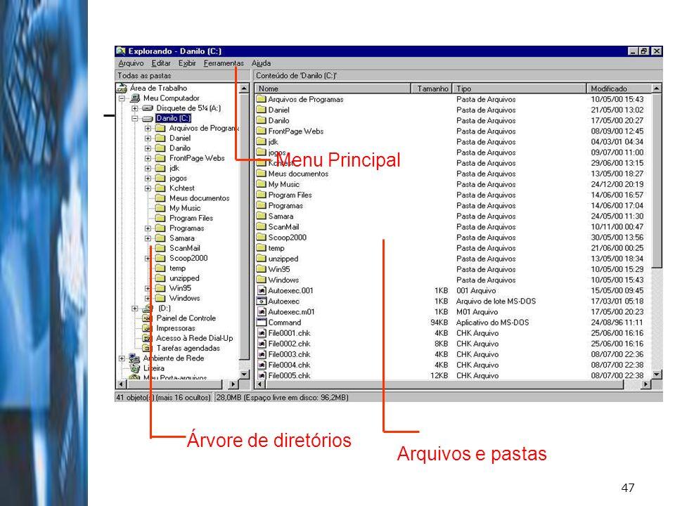 47 Arquivos e pastas Árvore de diretórios Menu Principal