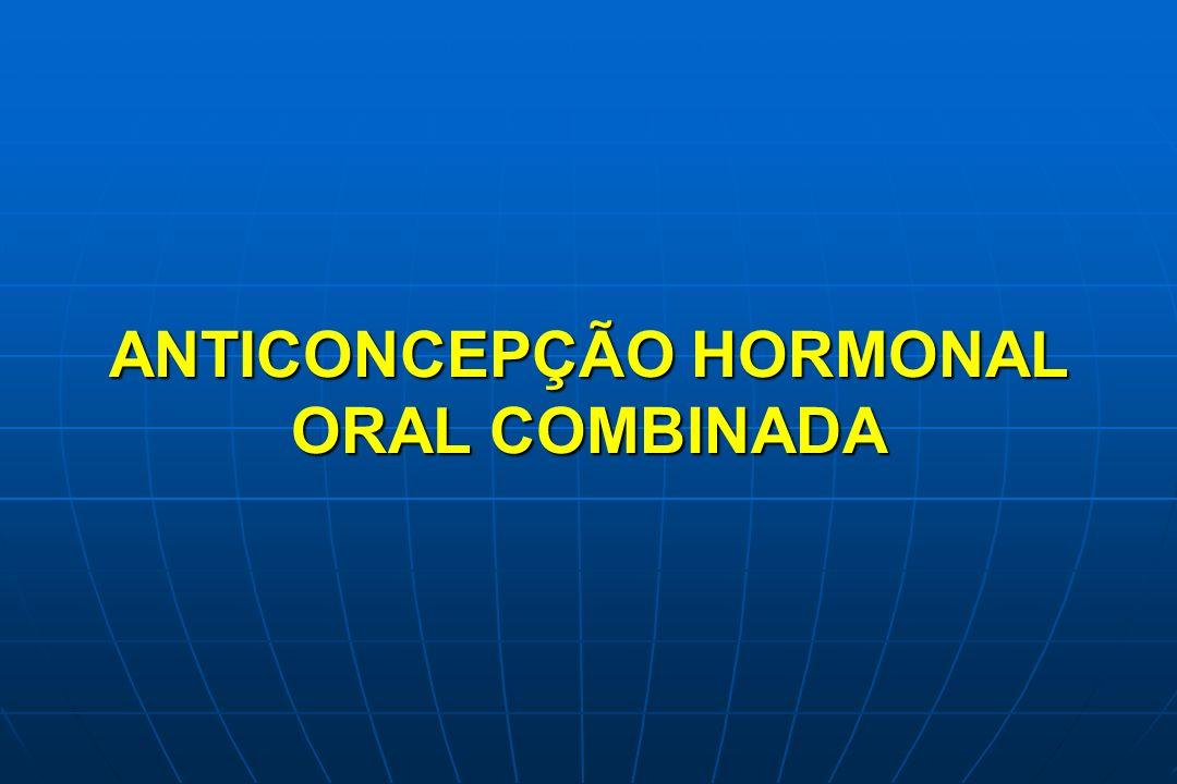 ANTICONCEPÇÃO HORMONAL ORAL COMBINADA Mecanismo de Ação Estrogênio Inibição da secreção de FSH Potencializa a ação progestogênio Mantém o padrão de sangramento cíclico Interfere no crescimento folicular