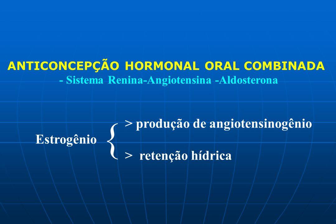 ANTICONCEPÇÃO HORMONAL ORAL COMBINADA EFEITOS COLATERIAS RELACIONADOS AO ESTROGÊNIO RELACIONADOS AO PROGESTOGÊNIOS AUMENTO DE APETITE ESTADO DEPRESSIVO PERFIL LIPÍDICO ALTERADO PELE OLEOSA ACNE HIRSUTISMO GANHO DE PESO NÁUSEA SENSIBILIDADE MAMÁRIA MELASMA OU CLOASMA