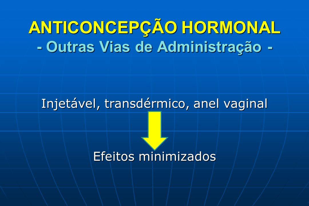 ANTICONCEPÇÃO HORMONAL - Outras Vias de Administração - Injetável, transdérmico, anel vaginal Efeitos minimizados