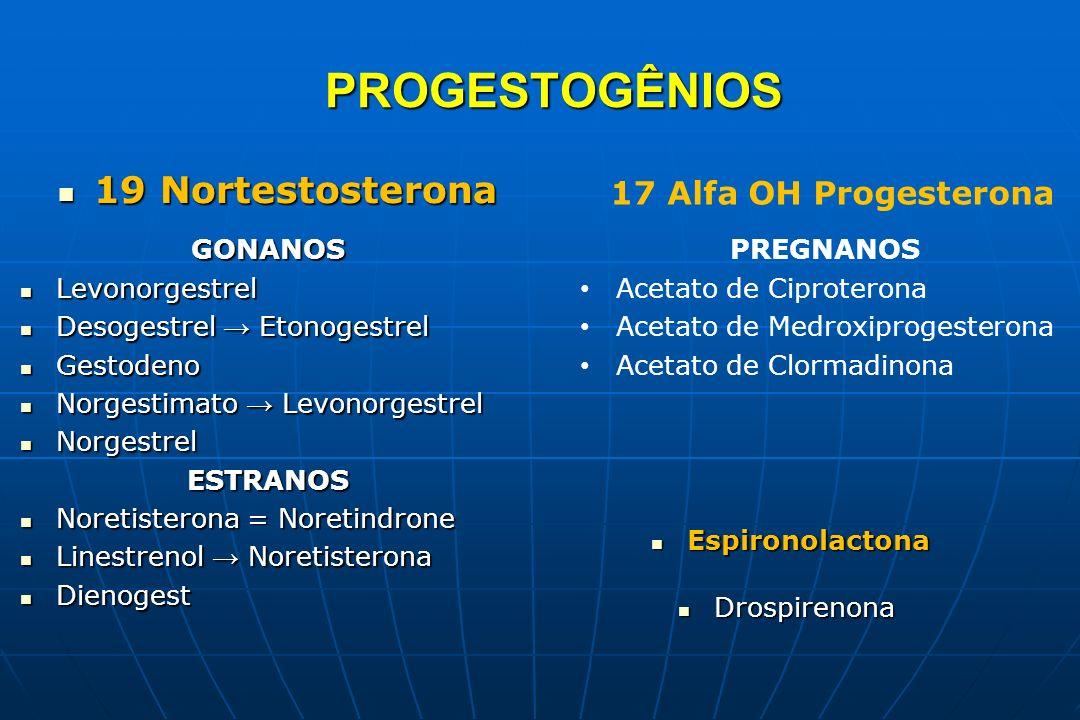 Progestogênios - Dose para Inibir Ovulação Levonorgestrel:0,05 mg/dia Desogestrel:0,06 mg/dia Gestodeno: 0,03 mg/dia Linestrenol: 2,0 mg/dia Noretisterona: 0,5 mg/dia Medroxiprogesterona: 10 mg/dia Drospirenona: 2,0 mg/dia Ciproterona: 1,0 mg/dia Clormadinona: 1,5-2,0 mg/dia Dienogest:1,0 mg/dia Anticoncepção Hormonal
