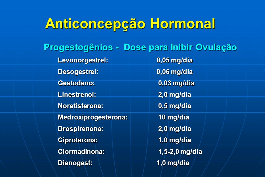 Progestogênios - Dose para Inibir Ovulação Levonorgestrel:0,05 mg/dia Desogestrel:0,06 mg/dia Gestodeno: 0,03 mg/dia Linestrenol: 2,0 mg/dia Noretiste
