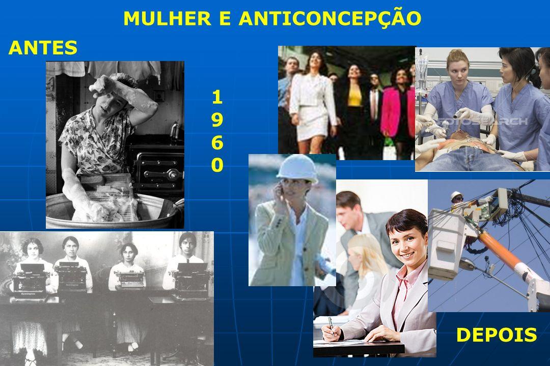MULHER E ANTICONCEPÇÃO ANTES 19601960 DEPOIS