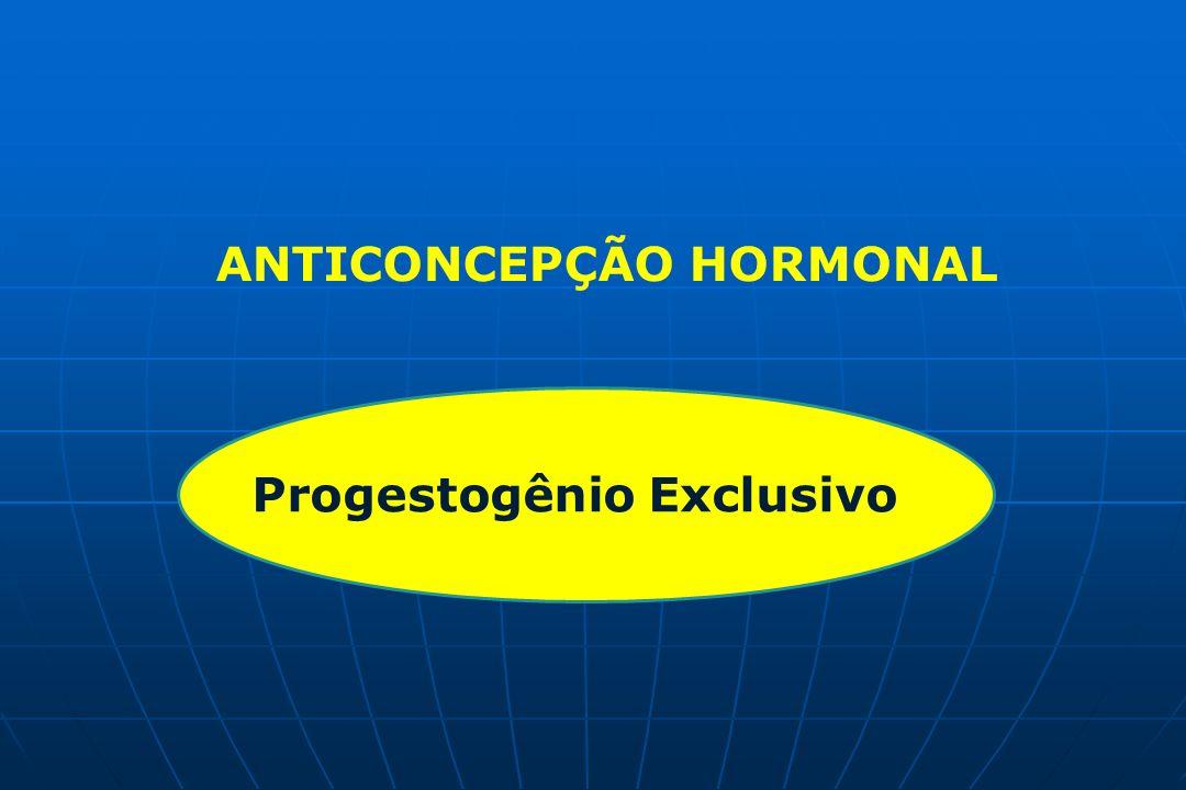 ANTICONCEPÇÃO HORMONAL Progestogênio Exclusivo Ultrabaixa Dose (Minipílula) Linestrenol (0,50 mg) Noretisterona (0,35 mg) Levonorgestrel (0,030 mg) Inibição da ovulação (+ 50%) Espessamento do muco cervical