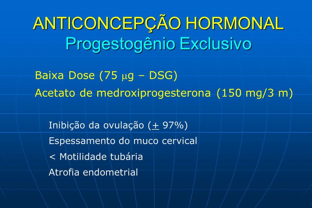 ANTICONCEPÇÃO HORMONAL Progestogênio Exclusivo Baixa Dose (75 g – DSG) Acetato de medroxiprogesterona (150 mg/3 m) Inibição da ovulação (+ 97%) Espess