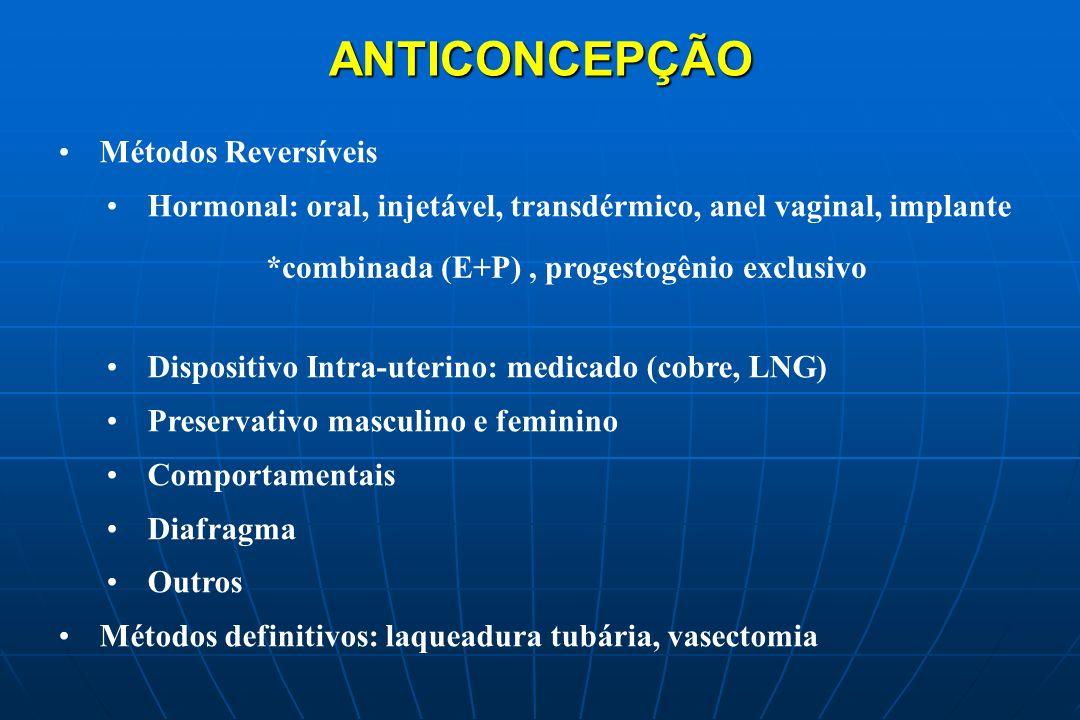 ANTICONCEPÇÃO Métodos Reversíveis Hormonal: oral, injetável, transdérmico, anel vaginal, implante Dispositivo Intra-uterino: medicado (cobre, LNG) Pre