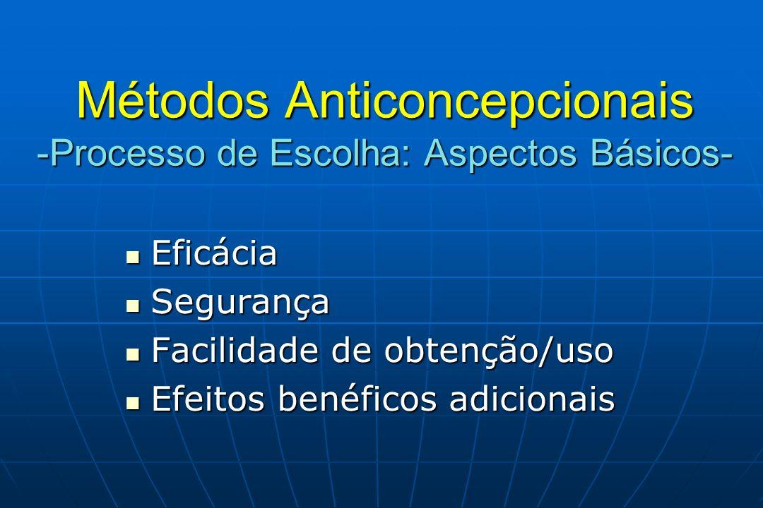 Métodos Anticoncepcionais -Processo de Escolha: Aspectos Básicos- Eficácia Eficácia Segurança Segurança Facilidade de obtenção/uso Facilidade de obten