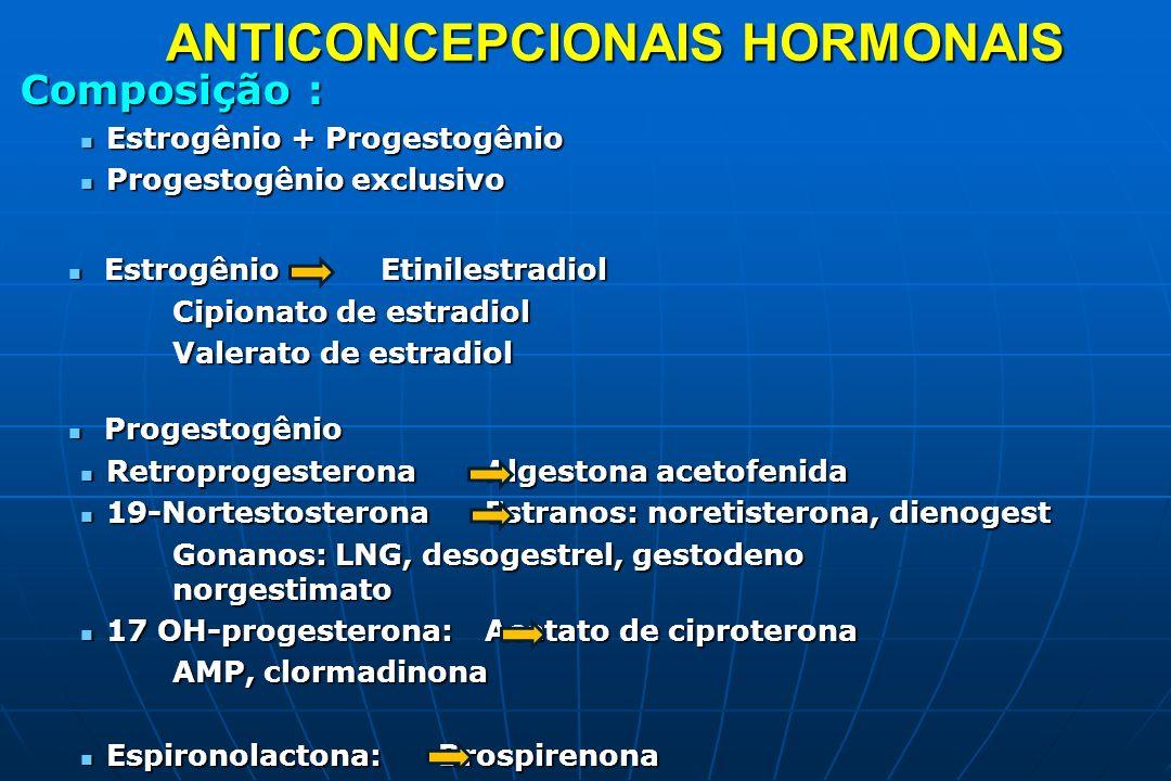 ANTICONCEPCIONAIS HORMONAIS Composição : Composição : Estrogênio + Progestogênio Estrogênio + Progestogênio Progestogênio exclusivo Progestogênio excl