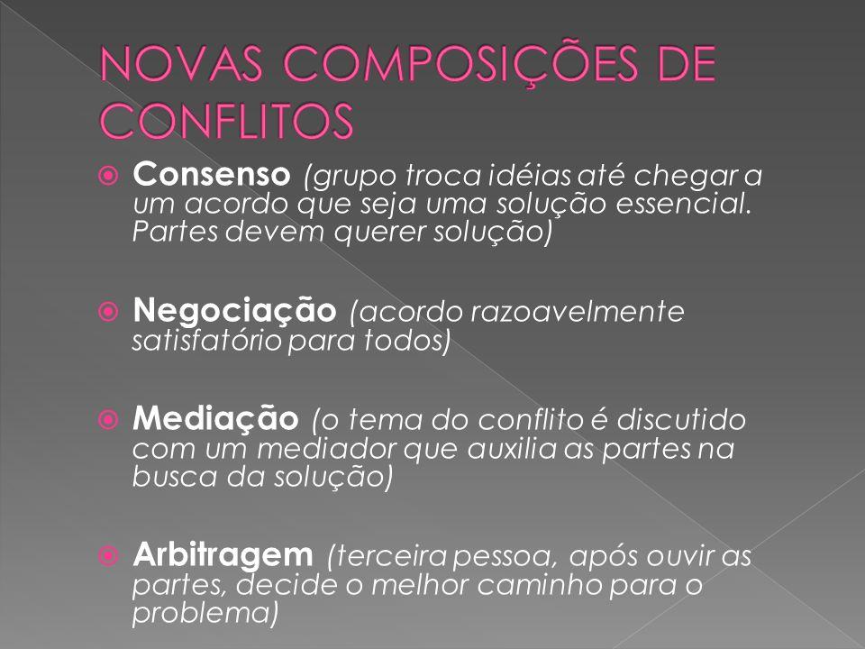 Consenso (grupo troca idéias até chegar a um acordo que seja uma solução essencial. Partes devem querer solução) Negociação (acordo razoavelmente sati