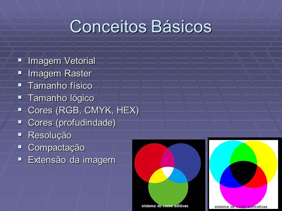 Imagem Vetorial Imagem Vetorial Imagem Raster Imagem Raster Tamanho físico Tamanho físico Tamanho lógico Tamanho lógico Cores (RGB, CMYK, HEX) Cores (