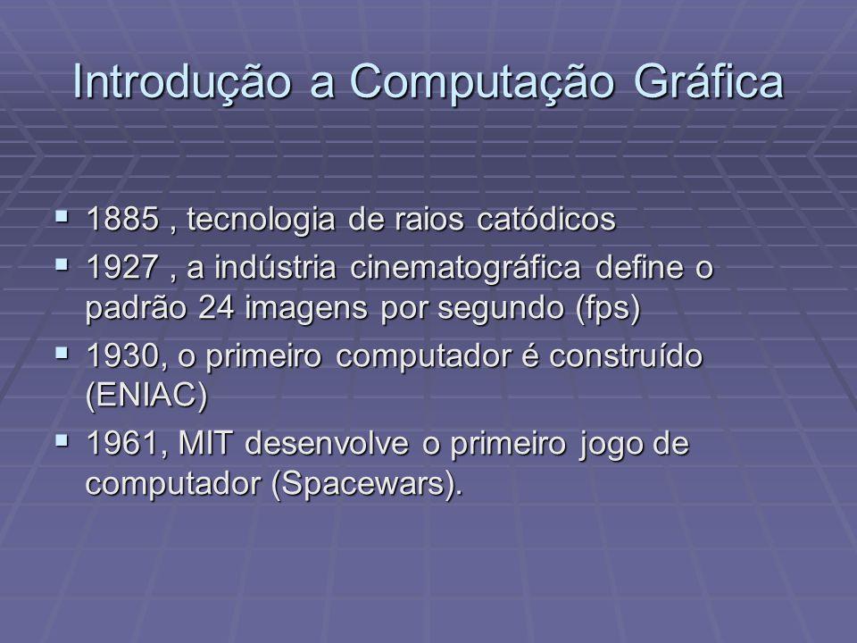1885, tecnologia de raios catódicos 1885, tecnologia de raios catódicos 1927, a indústria cinematográfica define o padrão 24 imagens por segundo (fps)