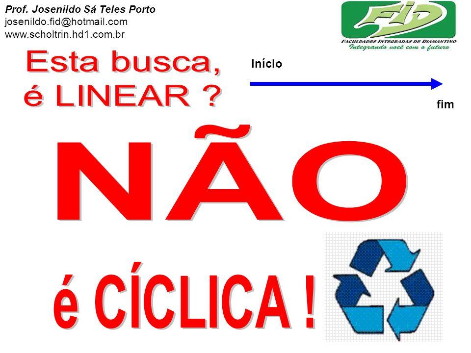 início fim Prof. Josenildo Sá Teles Porto josenildo.fid@hotmail.com www.scholtrin.hd1.com.br