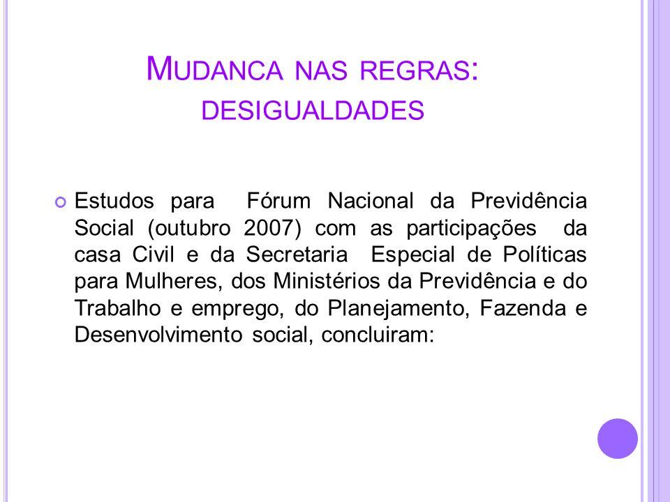 M UDANCA NAS REGRAS : DESIGUALDADES Estudos para Fórum Nacional da Previdência Social (outubro 2007) com as participações da casa Civil e da Secretari