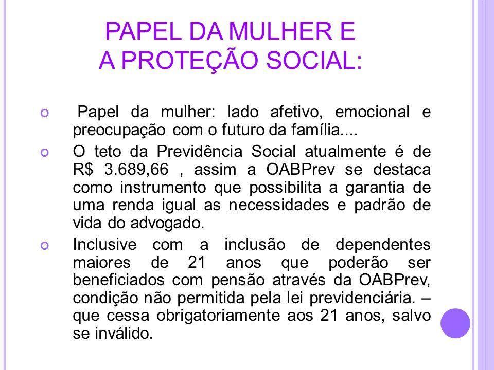 PAPEL DA MULHER E A PROTEÇÃO SOCIAL: Papel da mulher: lado afetivo, emocional e preocupação com o futuro da família.... O teto da Previdência Social a