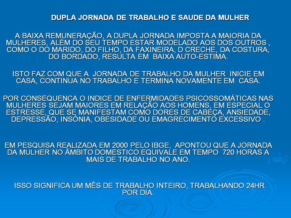 DUPLA JORNADA DE TRABALHO E SAUDE DA MULHER A BAIXA REMUNERAÇÃO, A DUPLA JORNADA IMPOSTA A MAIORIA DA MULHERES, ALÉM DO SEU TEMPO ESTAR MODELADO AOS DOS OUTROS, COMO O DO MARIDO, DO FILHO, DA FAXINEIRA, D CRECHE, DA COSTURA, DO BORDADO, RESULTA EM BAIXA AUTO-ESTIMA.