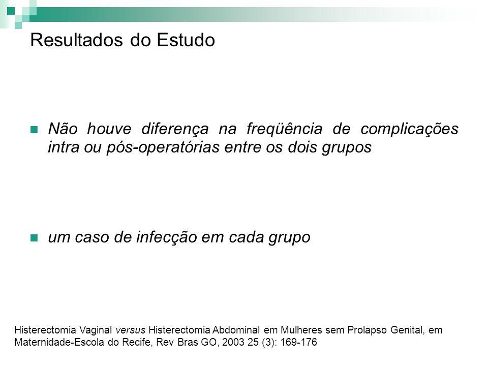 Não houve diferença na freqüência de complicações intra ou pós-operatórias entre os dois grupos um caso de infecção em cada grupo Resultados do Estudo
