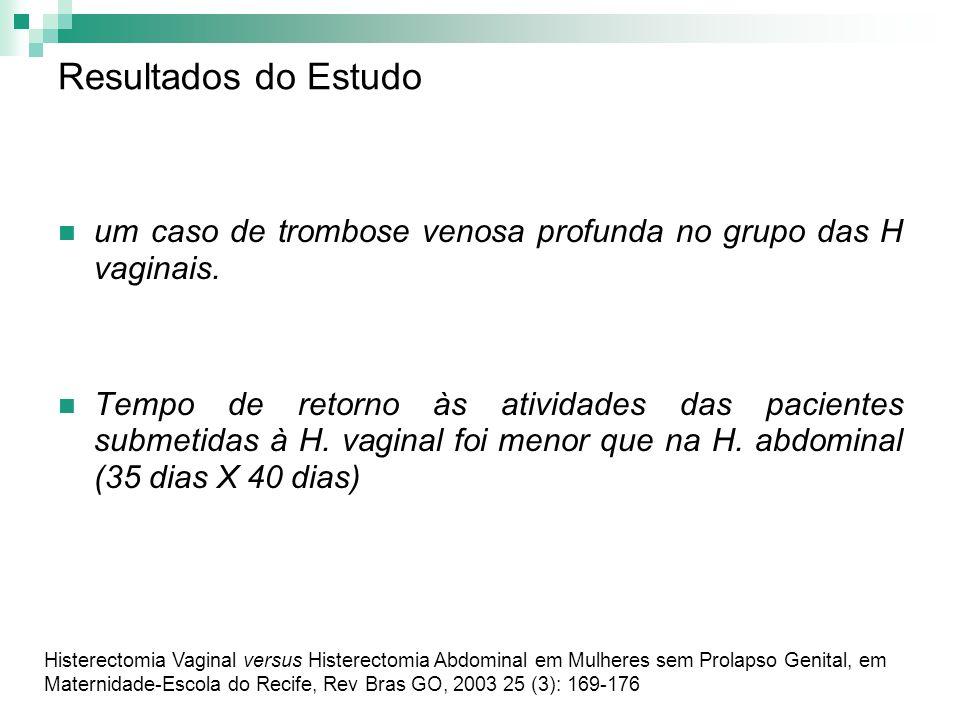 Resultados do Estudo um caso de trombose venosa profunda no grupo das H vaginais. Tempo de retorno às atividades das pacientes submetidas à H. vaginal