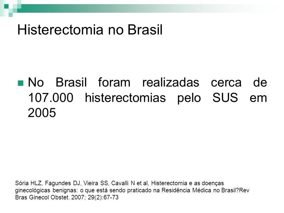 Histerectomia no Brasil No Brasil foram realizadas cerca de 107.000 histerectomias pelo SUS em 2005 Sória HLZ, Fagundes DJ, Vieira SS, Cavalli N et al